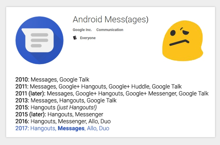 google-messaging-apps